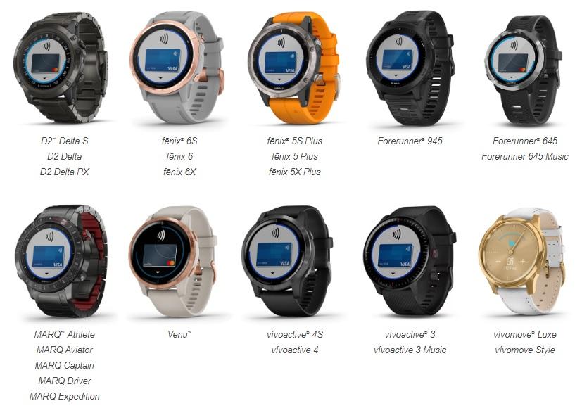 Modele zegarków obsługujących Garmin Pay